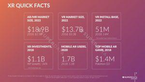 XR (VR, AR, MR) 市場予測のスライド画像